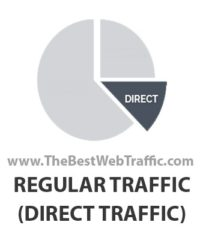 Buy Traffic - Buy Direct Traffic - Buy Regular Website Traffic