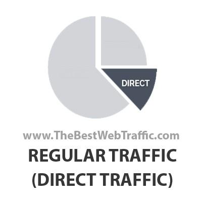 Buy Traffic - Buy Direct Traffic - Buy Regular Website Traffic
