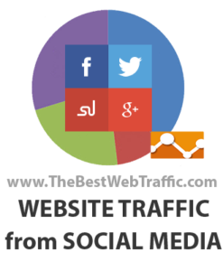 Social Traffic from Facebook, Twitter and StumbleUpon